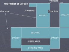 02_footprint_of_layout